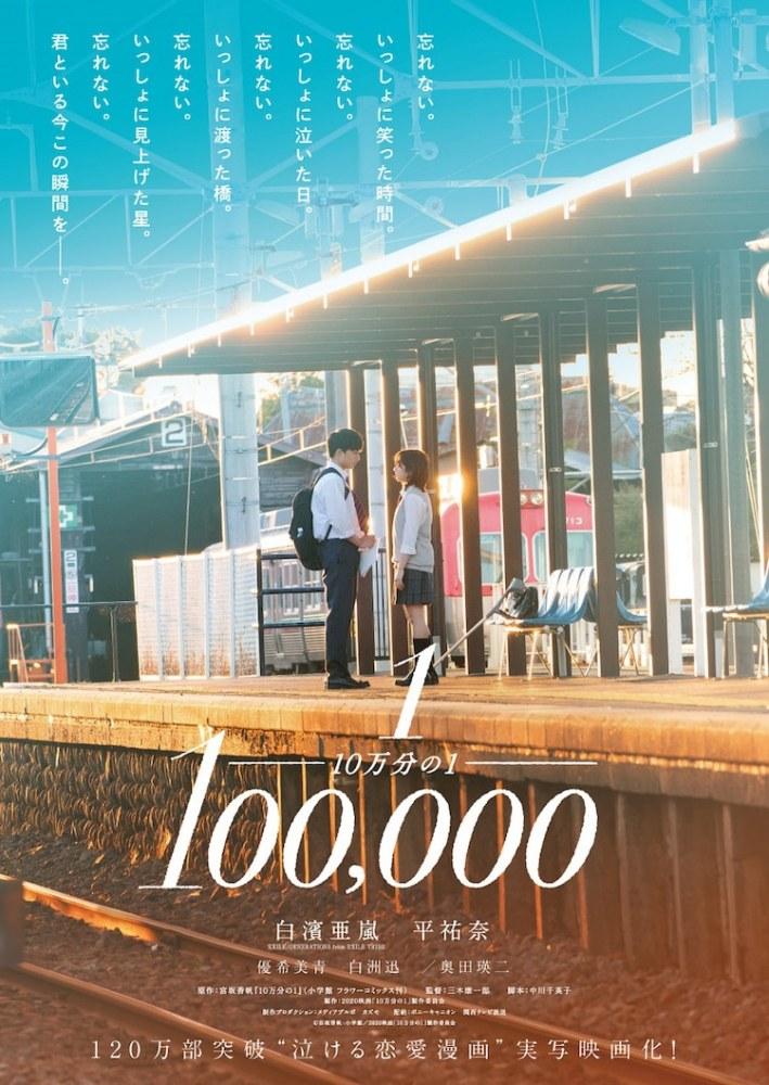 Affiche du film japonais One in a hundred thousand